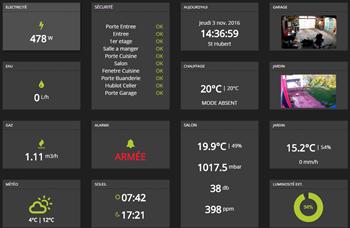 Dashboard HTML