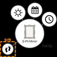 Les sources d'informations du miroir