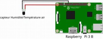 Capteur d'humidité/température